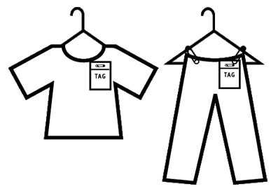 Proper Tag Location on Garments
